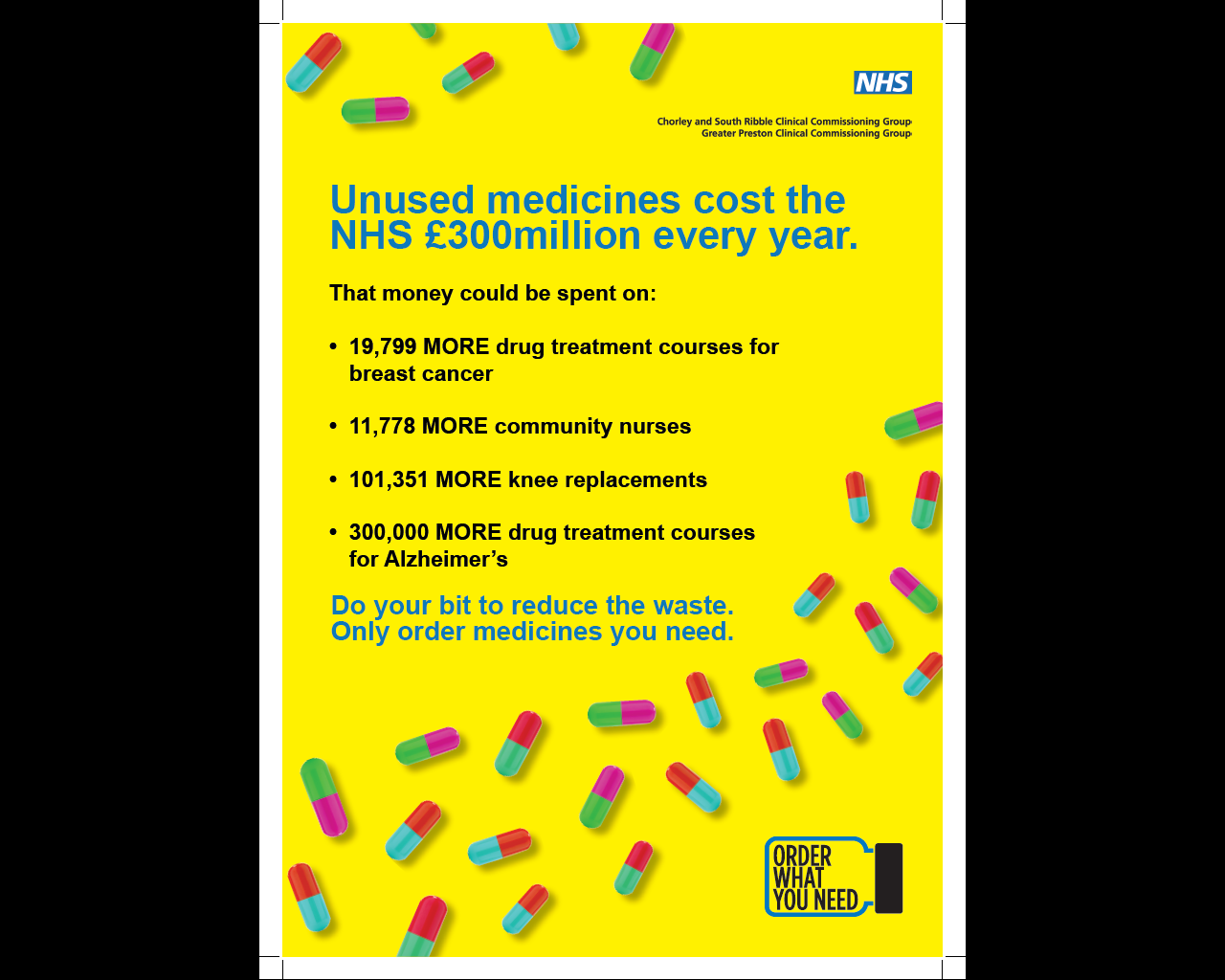 Medication Waste Poster